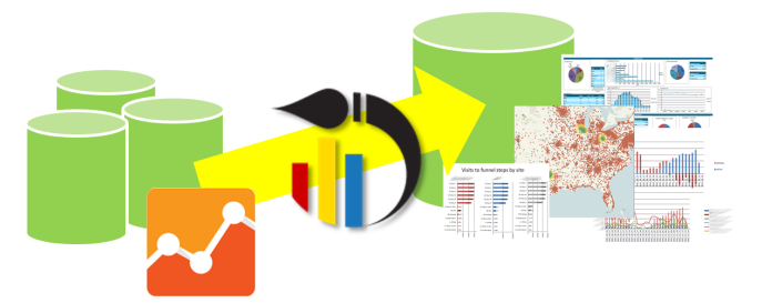 analytics-canvas-databases-google-analytics-and-automation